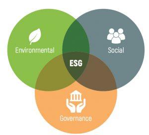 ESG 1